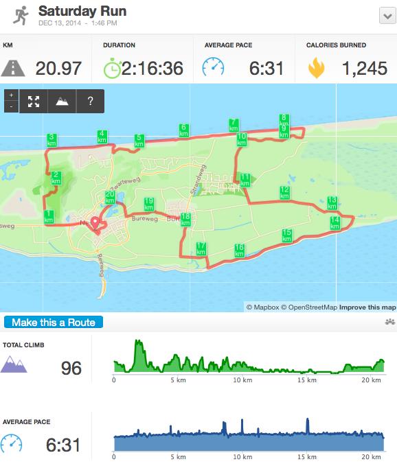 Runkeeper Adventurerun Ameland 21,1 km